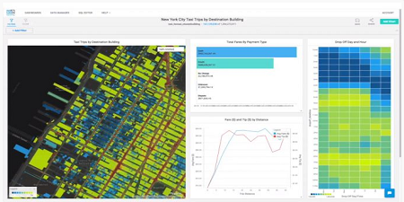 Latest Version of MapD for More Interactive Location Intelligence